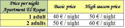 Price per night El Roque