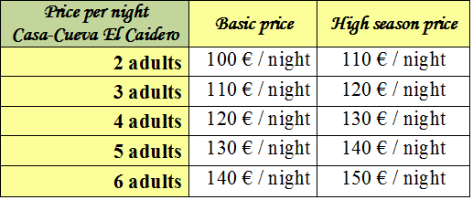 Price per night El Caidero